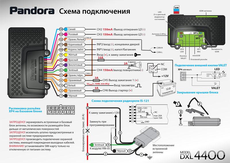 Pandora dxl 4400 инструкция