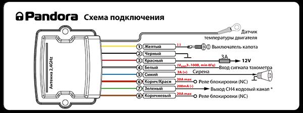 сигнализация пандора dxl 3950 инструкция